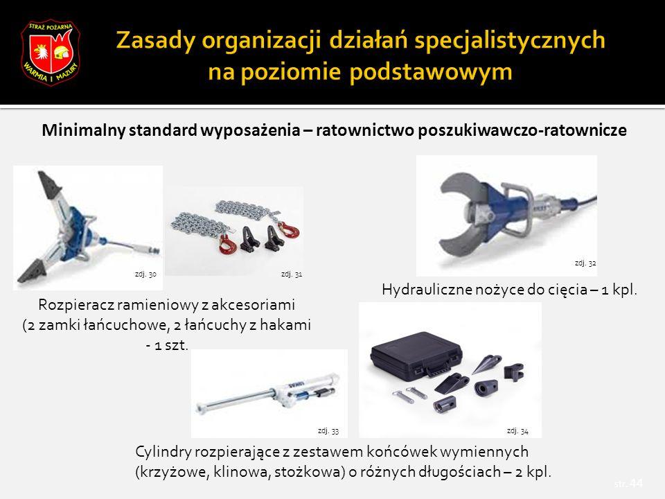 Minimalny standard wyposażenia – ratownictwo poszukiwawczo-ratownicze str.