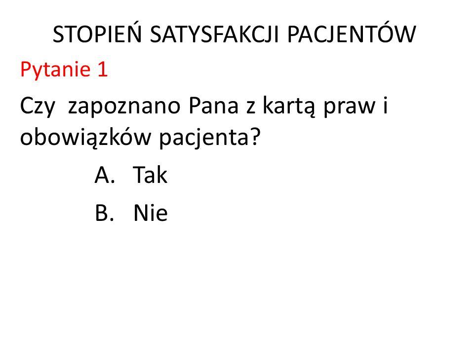SATYSFAKCJA PACJENTÓW - Pytanie nr 1