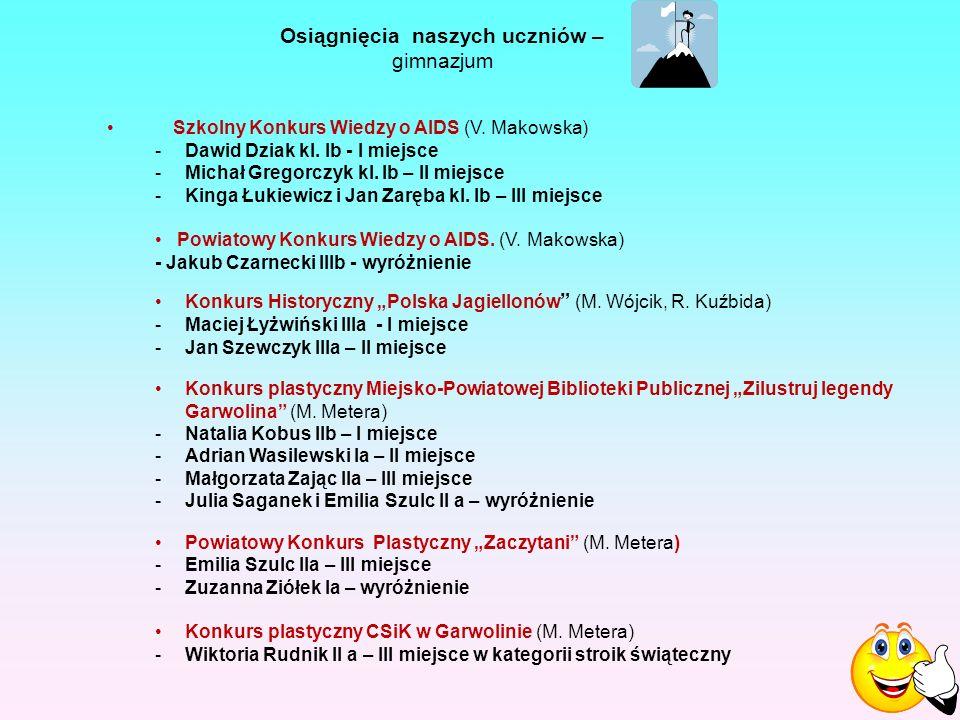 Osiągnięcia naszych uczniów – gimnazjum Losy żołnierza dzieje oręża polskiego (M.