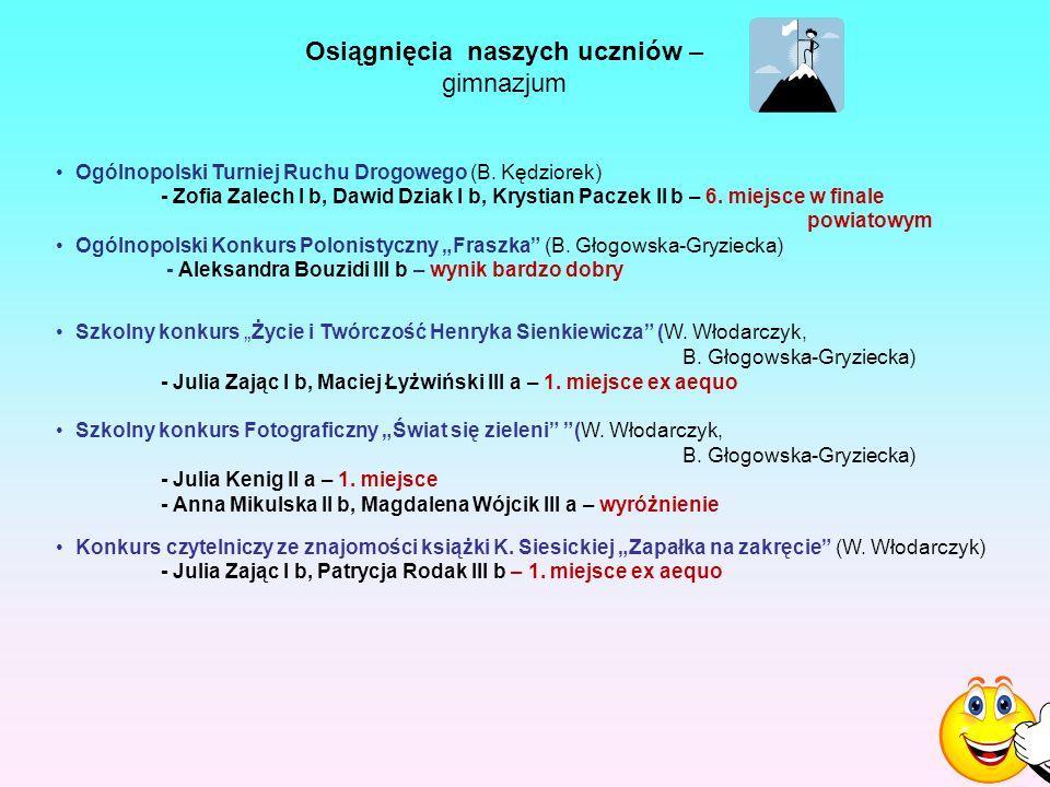 Ogólnopolski Turniej Ruchu Drogowego (B.