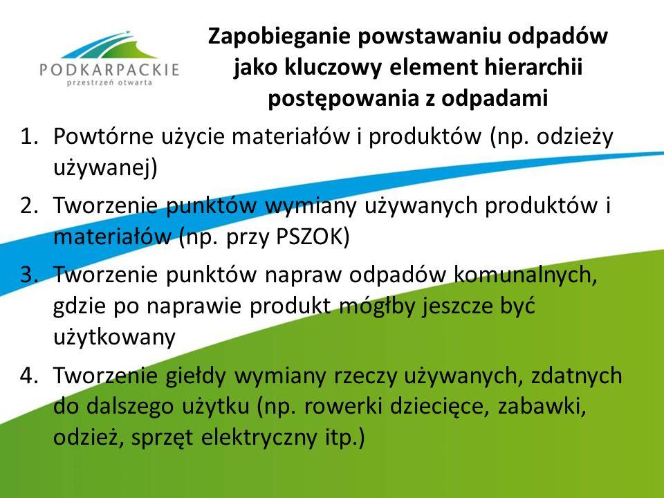 Zapobieganie powstawaniu odpadów jako kluczowy element hierarchii postępowania z odpadami 1.Powtórne użycie materiałów i produktów (np. odzieży używan