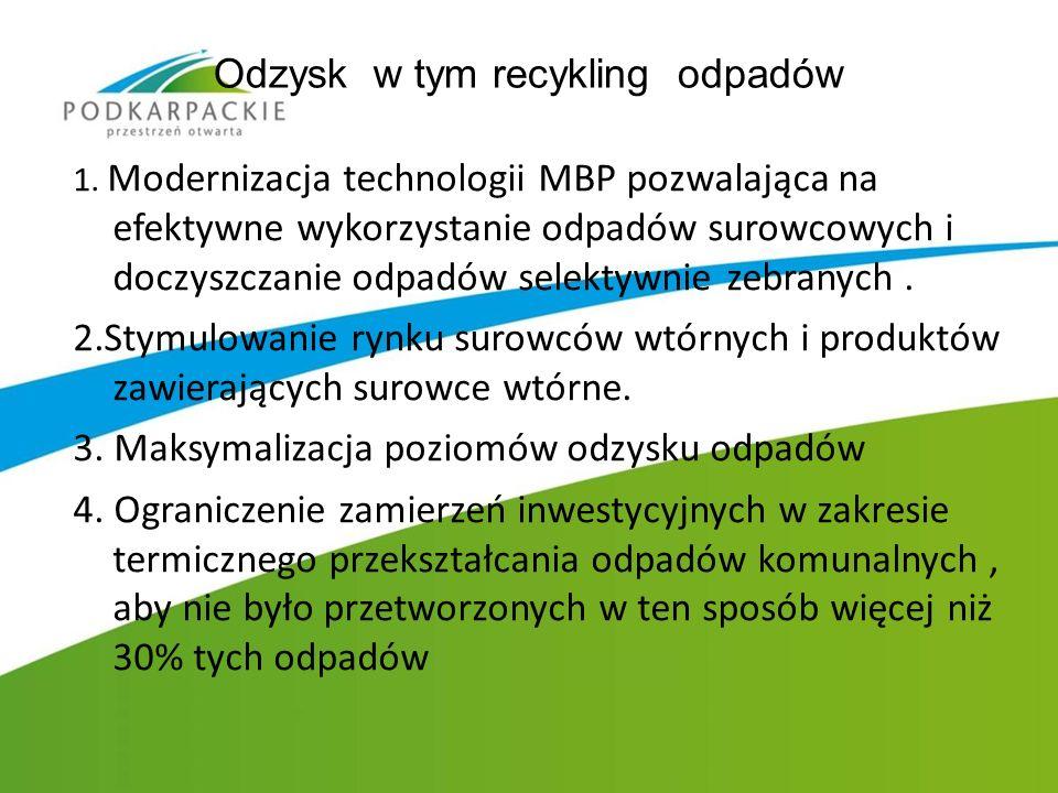 Odzysk w tym recykling odpadów 1. Modernizacja technologii MBP pozwalająca na efektywne wykorzystanie odpadów surowcowych i doczyszczanie odpadów sele
