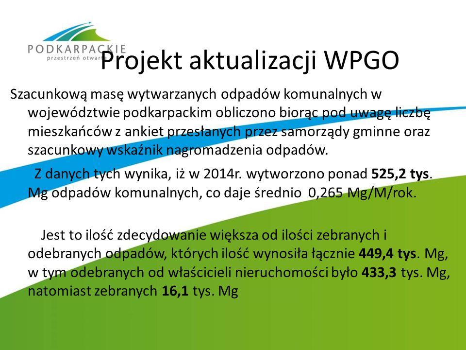 Projekt aktualizacji WPGO Szacunkową masę wytwarzanych odpadów komunalnych w województwie podkarpackim obliczono biorąc pod uwagę liczbę mieszkańców z