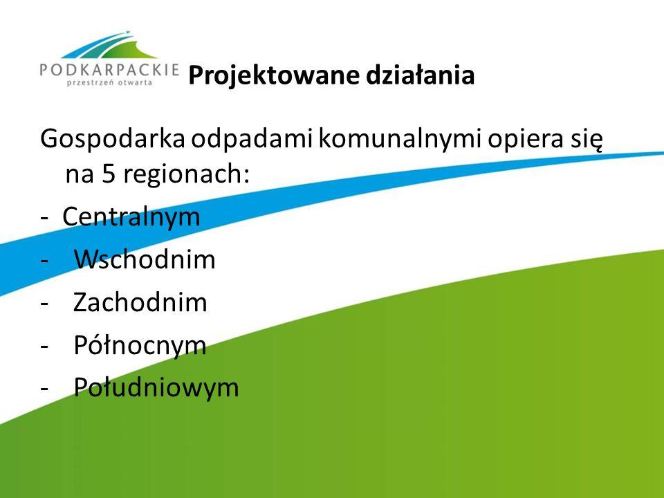 Projektowane działania Gospodarka odpadami komunalnymi opiera się na 5 regionach: - Centralnym -Wschodnim -Zachodnim -Północnym -Południowym