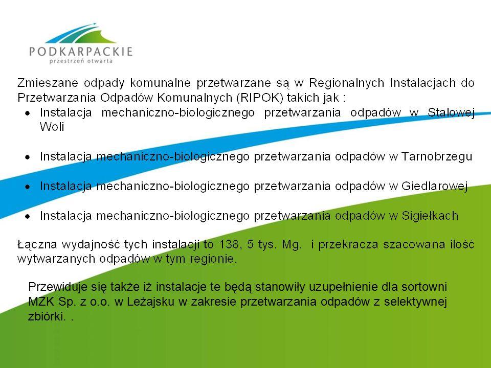 Przewiduje się także iż instalacje te będą stanowiły uzupełnienie dla sortowni MZK Sp. z o.o. w Leżajsku w zakresie przetwarzania odpadów z selektywne