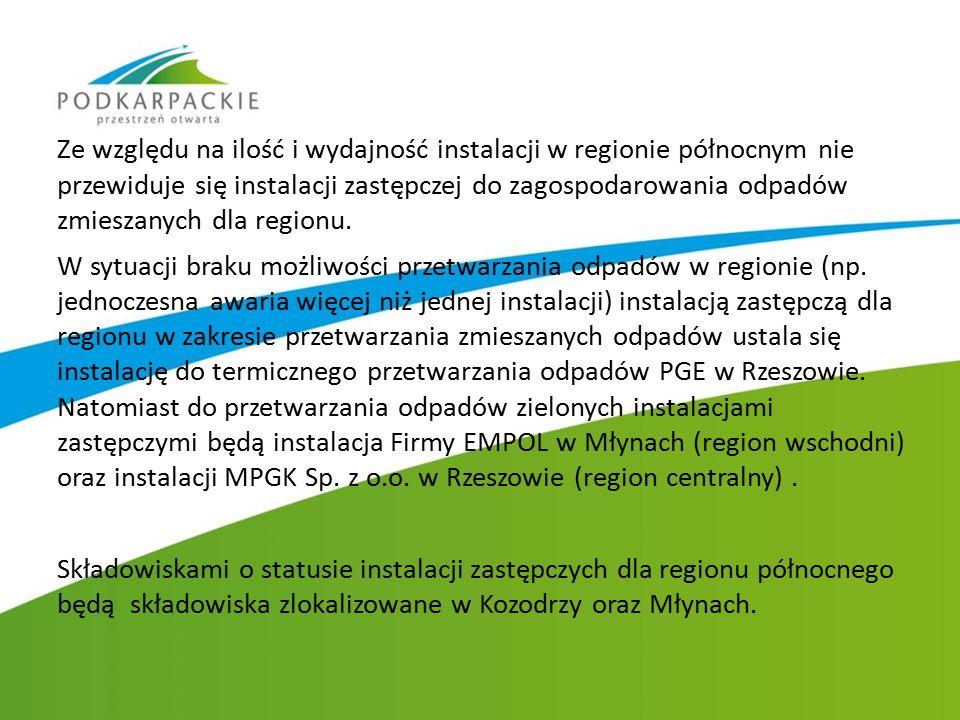 Ze względu na ilość i wydajność instalacji w regionie północnym nie przewiduje się instalacji zastępczej do zagospodarowania odpadów zmieszanych dla r