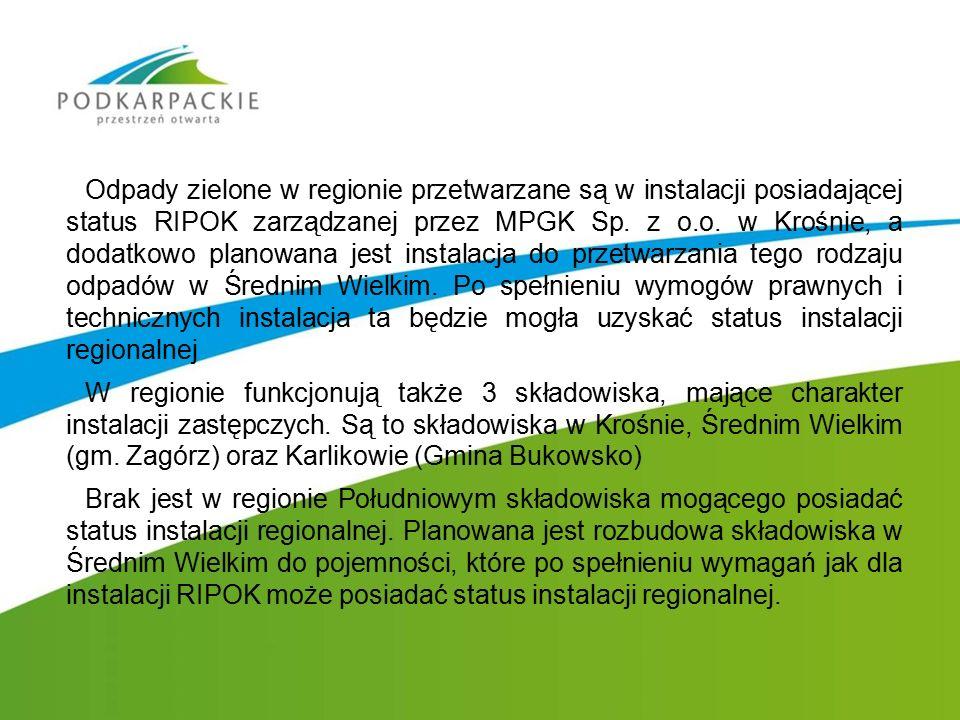 Odpady zielone w regionie przetwarzane są w instalacji posiadającej status RIPOK zarządzanej przez MPGK Sp. z o.o. w Krośnie, a dodatkowo planowana je