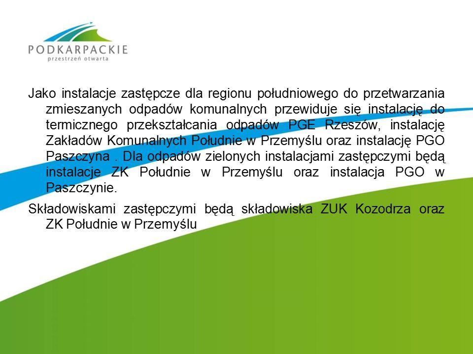 Jako instalacje zastępcze dla regionu południowego do przetwarzania zmieszanych odpadów komunalnych przewiduje się instalację do termicznego przekszta