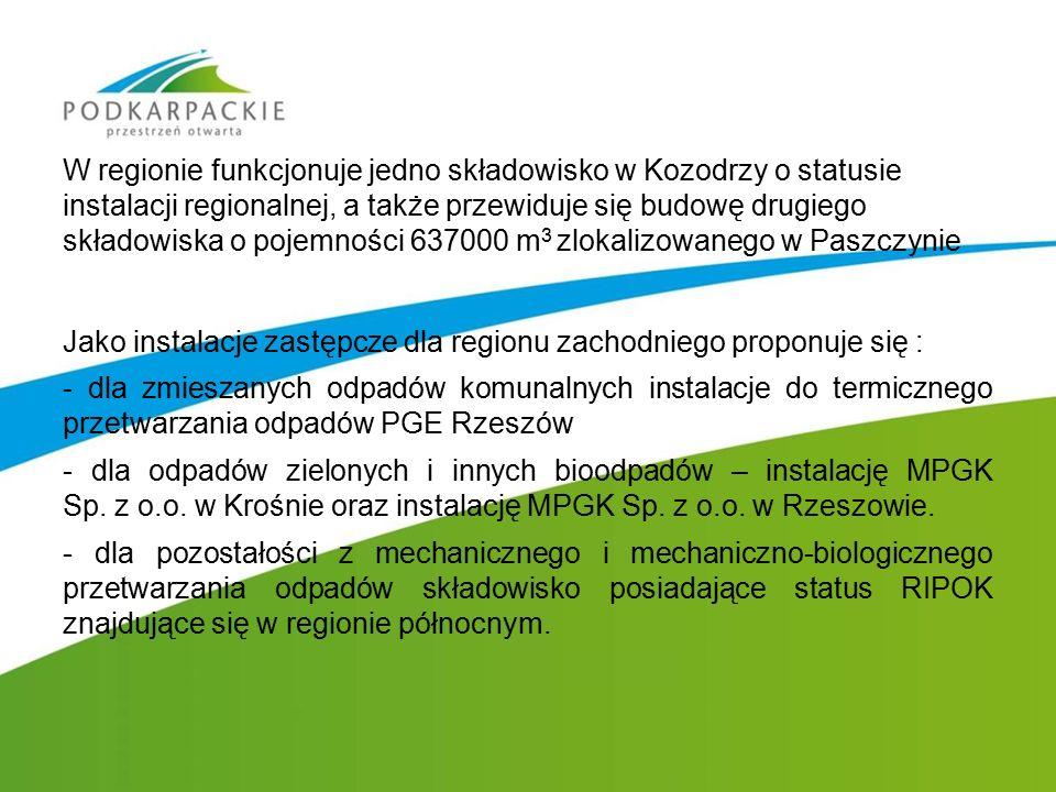 W regionie funkcjonuje jedno składowisko w Kozodrzy o statusie instalacji regionalnej, a także przewiduje się budowę drugiego składowiska o pojemności