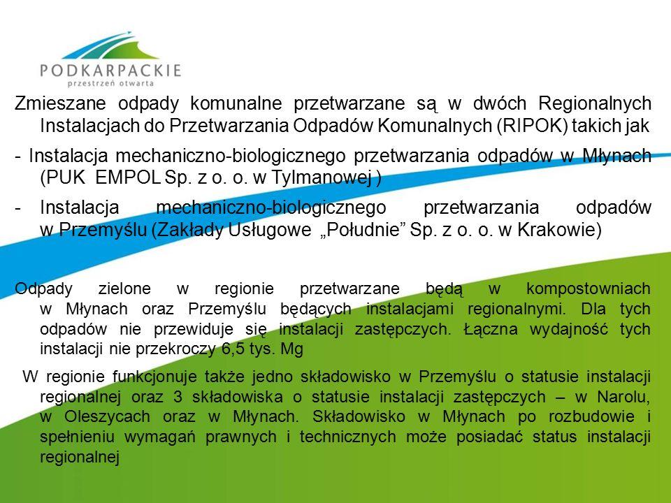 Zmieszane odpady komunalne przetwarzane są w dwóch Regionalnych Instalacjach do Przetwarzania Odpadów Komunalnych (RIPOK) takich jak - Instalacja mech