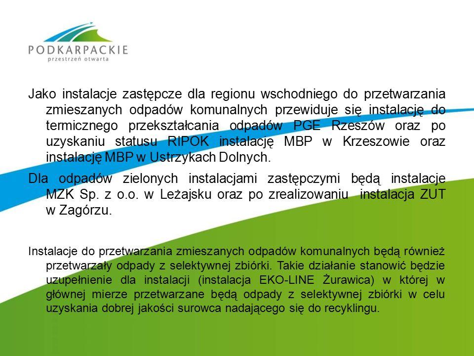 Jako instalacje zastępcze dla regionu wschodniego do przetwarzania zmieszanych odpadów komunalnych przewiduje się instalację do termicznego przekształ