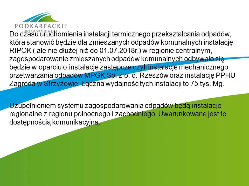 Do czasu uruchomienia instalacji termicznego przekształcania odpadów, która stanowić będzie dla zmieszanych odpadów komunalnych instalację RIPOK ( ale