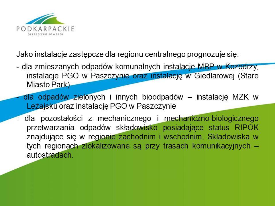 Jako instalacje zastępcze dla regionu centralnego prognozuje się: - dla zmieszanych odpadów komunalnych instalacje MBP w Kozodrzy, instalacje PGO w Pa