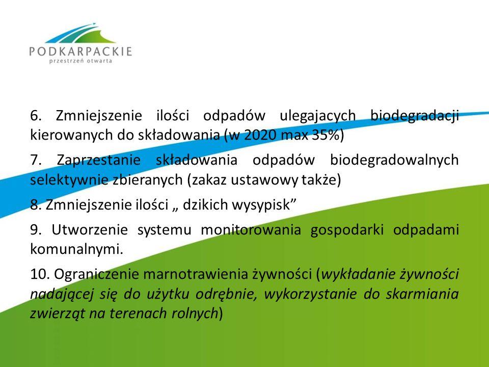 6. Zmniejszenie ilości odpadów ulegajacych biodegradacji kierowanych do składowania (w 2020 max 35%) 7. Zaprzestanie składowania odpadów biodegradowal