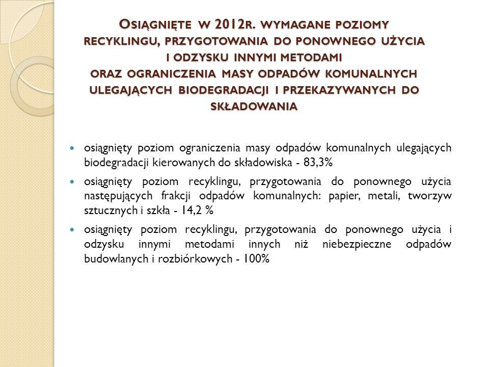 O SIĄGNIĘTE W 2012 R.