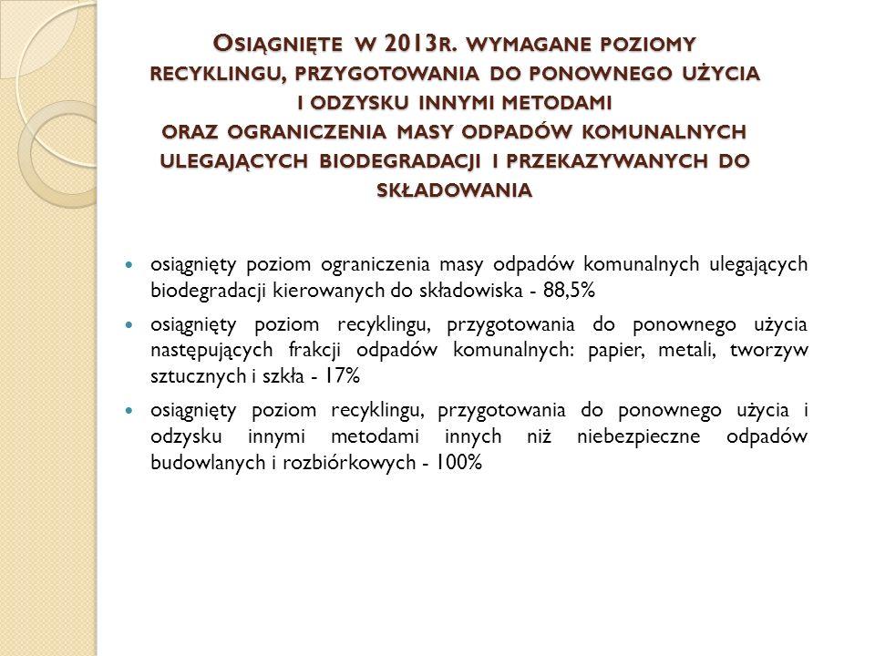 O SIĄGNIĘTE W 2013 R.