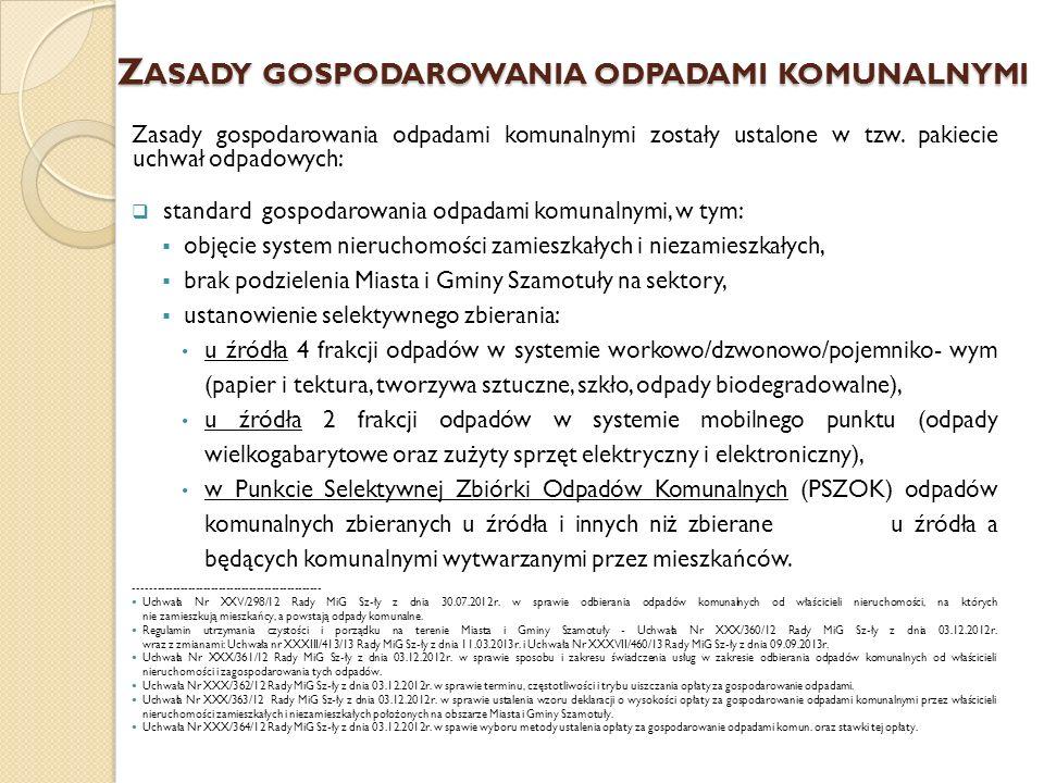 W ERYFIKACJA MOŻLIWOŚCI TECHNICZNYCH I ORGANIZACYJNYCH W ZAKRESIE GOSPODAROWANIA ODPADAMI KOMUNALNYMI  Ilość odpadów komunalnych wytwarzanych na terenie MiG Sz-ły  Informacja dotycząca odbioru odpadów komunalnych biodegradowalnych Wykres ilościowy (Mg) Ilość zebranych odpadów (Mg) Miesiąc 0,00 VII 2013 5,50 VIII 2013 26,52 IX 2013 26,24 X 2013 27,60 XI 2013 14,00 XII 2013 7,32 I 2014 9,90 II 2014 15,84 III 2014 13,02 IV 2014 16,16 V 2014 8,62 VI 2014 2,34 VII 2014 173,06 Razem: