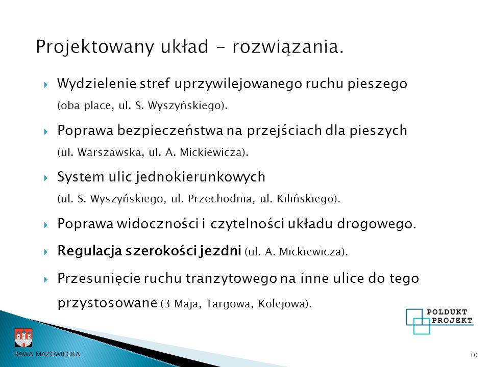10 RAWA MAZOWIECKA  Wydzielenie stref uprzywilejowanego ruchu pieszego (oba place, ul.