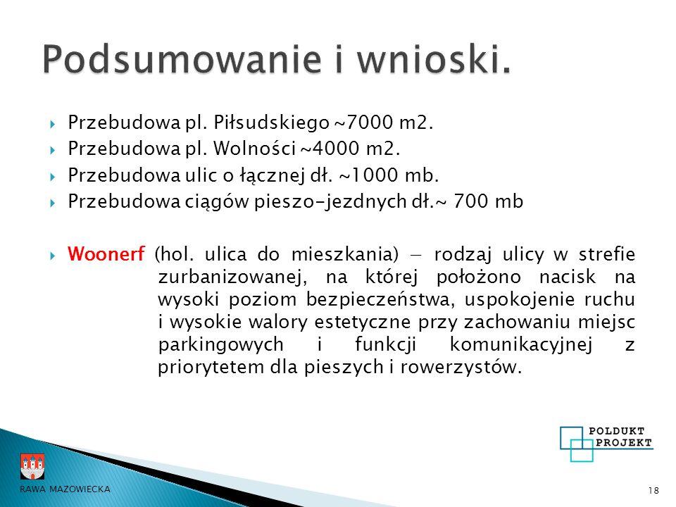18 RAWA MAZOWIECKA  Przebudowa pl.Piłsudskiego ~7000 m2.