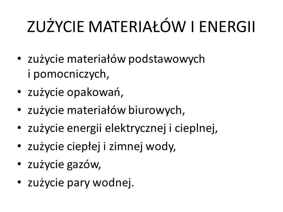 ZUŻYCIE MATERIAŁÓW I ENERGII zużycie materiałów podstawowych i pomocniczych, zużycie opakowań, zużycie materiałów biurowych, zużycie energii elektrycznej i cieplnej, zużycie ciepłej i zimnej wody, zużycie gazów, zużycie pary wodnej.