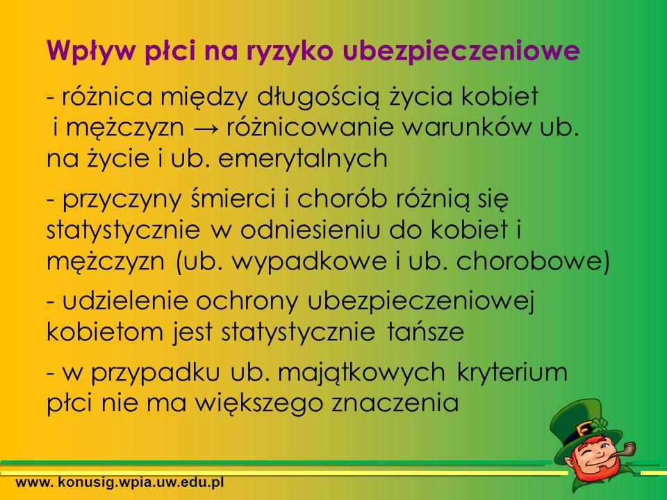 www. konusig.wpia.uw.edu.pl Wpływ płci na ryzyko ubezpieczeniowe - różnica między długością życia kobiet i mężczyzn → różnicowanie warunków ub. na życ
