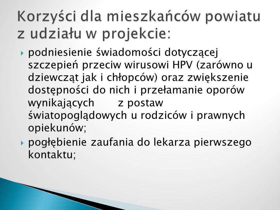  podniesienie świadomości dotyczącej szczepień przeciw wirusowi HPV (zarówno u dziewcząt jak i chłopców) oraz zwiększenie dostępności do nich i przełamanie oporów wynikających z postaw światopoglądowych u rodziców i prawnych opiekunów;  pogłębienie zaufania do lekarza pierwszego kontaktu;