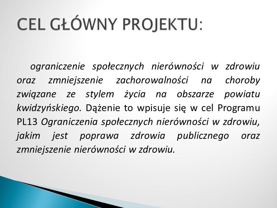 ograniczenie społecznych nierówności w zdrowiu oraz zmniejszenie zachorowalności na choroby związane ze stylem życia na obszarze powiatu kwidzyńskiego.