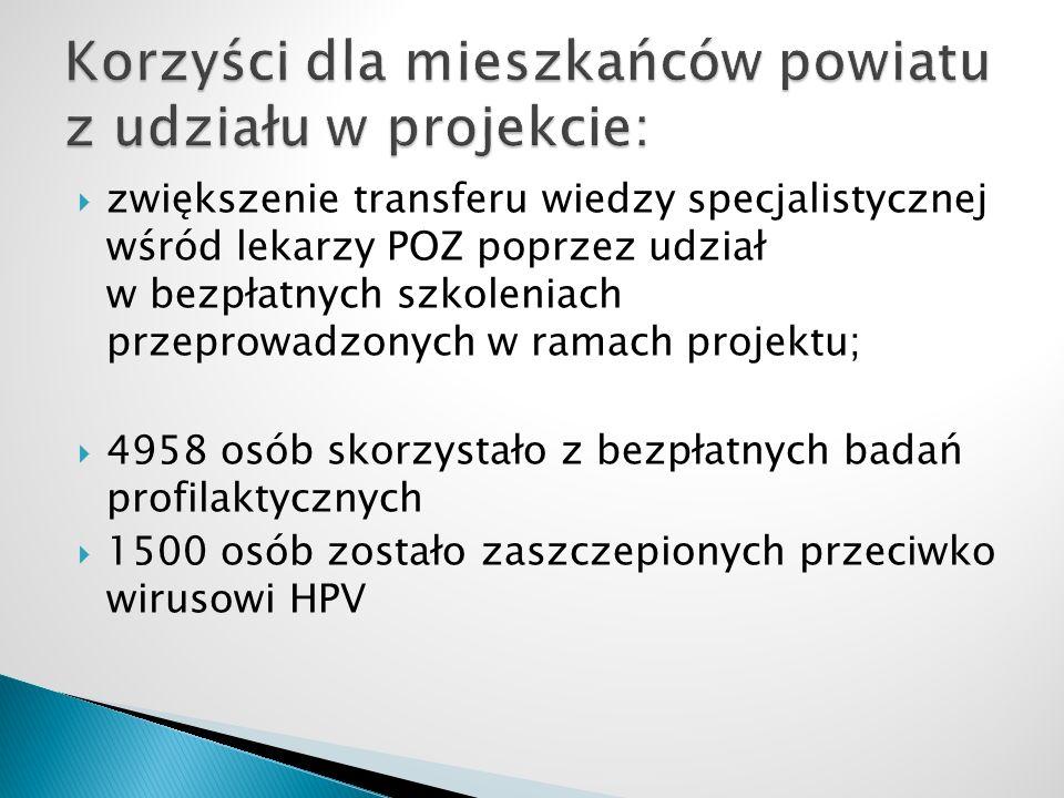  zwiększenie transferu wiedzy specjalistycznej wśród lekarzy POZ poprzez udział w bezpłatnych szkoleniach przeprowadzonych w ramach projektu;  4958 osób skorzystało z bezpłatnych badań profilaktycznych  1500 osób zostało zaszczepionych przeciwko wirusowi HPV