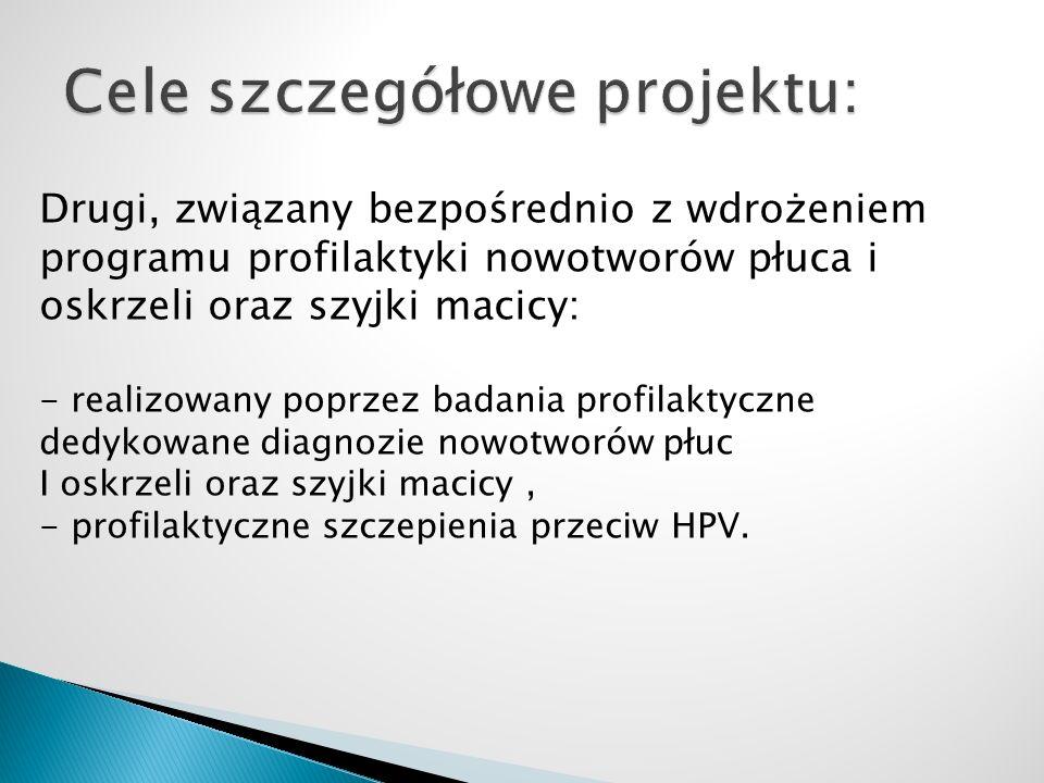 Drugi, związany bezpośrednio z wdrożeniem programu profilaktyki nowotworów płuca i oskrzeli oraz szyjki macicy: - realizowany poprzez badania profilaktyczne dedykowane diagnozie nowotworów płuc I oskrzeli oraz szyjki macicy, - profilaktyczne szczepienia przeciw HPV.