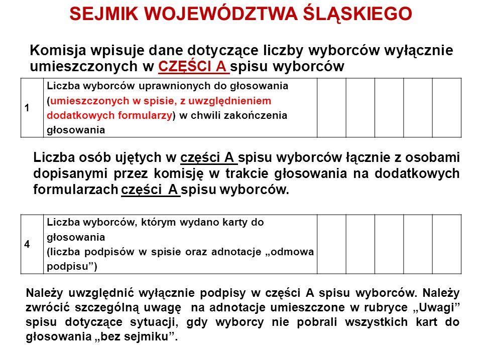 """GŁOSOWANIE PRZEZ PEŁNOMOCNIKA 5 Liczba wyborców głosujących przez pełnomocnika (liczba kart do głosowania wydanych na podstawie otrzymanych przez komisję aktów pełnomocnictwa) - liczba podpisów pełnomocników głosujących w imieniu wyborców ujętych w spisie, znajdujących się obok dopisku """"pełnomocnik w rubryce spisu """"Uwagi Uzyskaną liczbę porównuje się z liczbą otrzymanych aktów pełnomocnictwa – z pominięciem aktów pełnomocnictwa, które komisja otrzymała od osób, których pełnomocnictwo wygasło lub zostało cofnięte."""