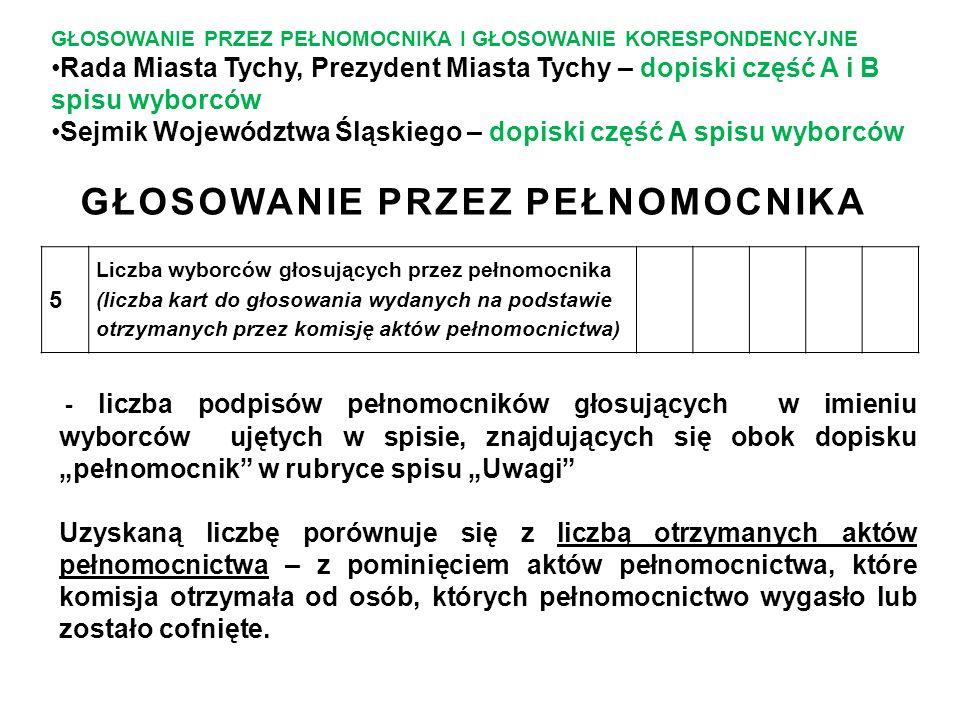 GŁOSOWANIE KORESPONDENCYJNE 6Liczba wyborców, którym wysłano pakiety wyborcze 7Liczba otrzymanych kopert zwrotnych 7a Liczba kopert zwrotnych, w których nie było oświadczenia o osobistym i tajnym oddaniu głosu 7b Liczba kopert zwrotnych, w których oświadczenie nie było podpisane przez wyborcę 7c Liczba kopert zwrotnych, w których nie było koperty na kartę do głosowania 7d Liczba kopert zwrotnych, w których znajdowała się niezaklejona koperta na kartę do głosowania 7eLiczba kopert na kartę do głosowania wrzuconych do urny Uwaga.