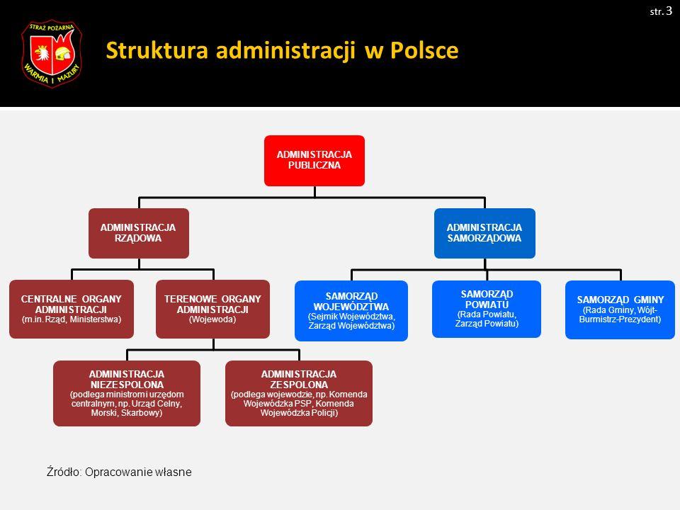Organy samorządu terytorialnego i ich zadania w zakresie ochrony przeciwpożarowej str.