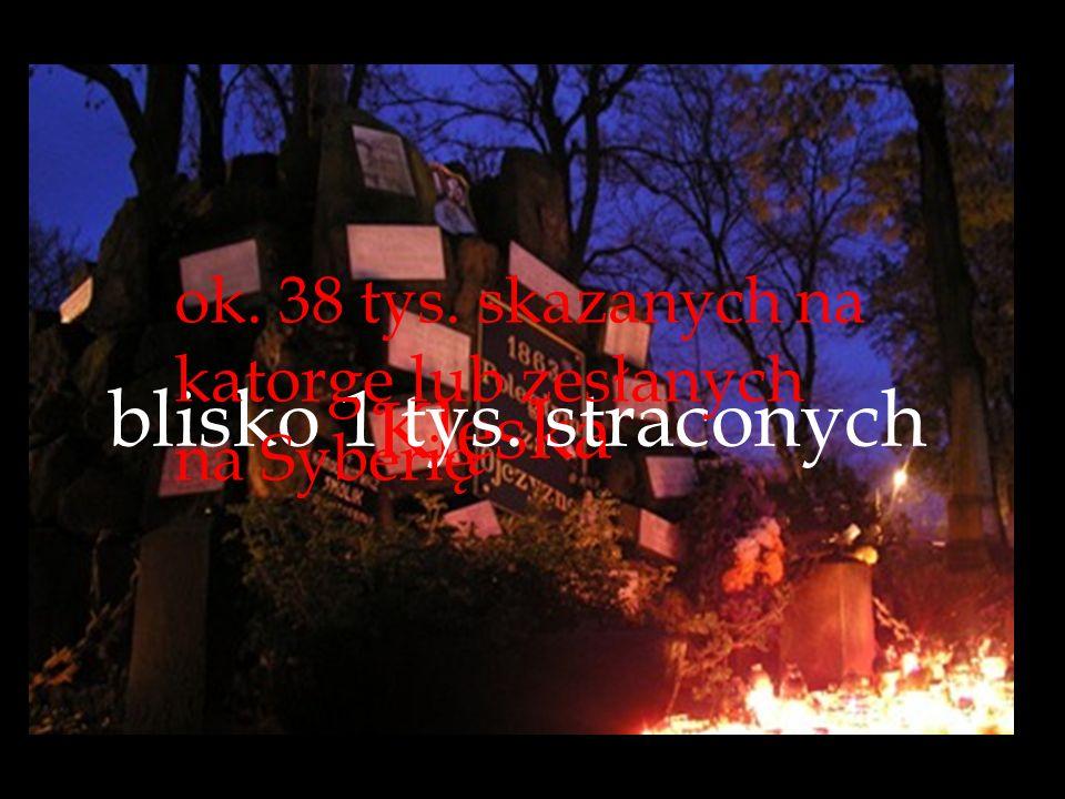 Klęska blisko 1 tys. straconych ok. 38 tys. skazanych na katorgę lub zesłanych na Syberię