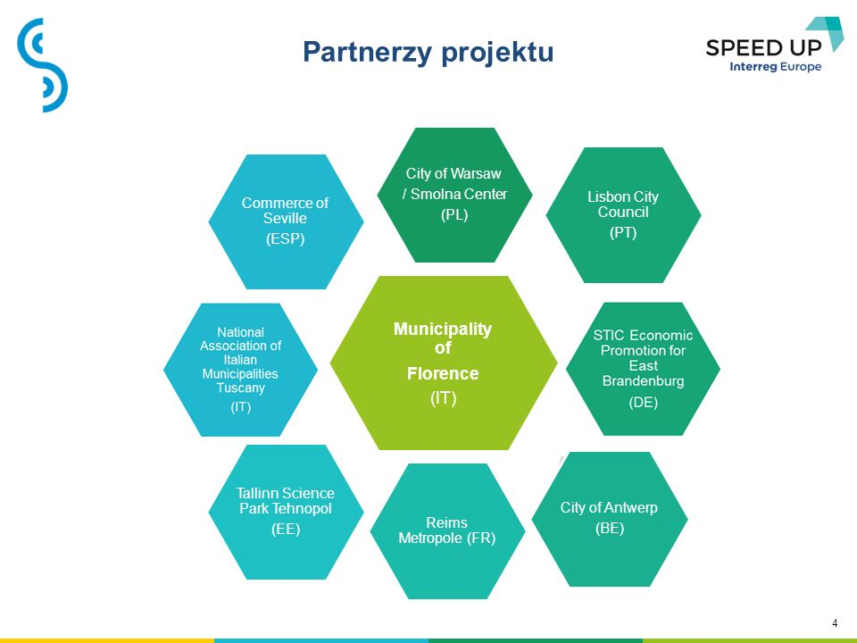 5 Local Stakeholders Group Forum skupiające mazowieckie inkubatory, coworkingi, IOB mające na celu opracowanie dobrych praktyk z regionu.