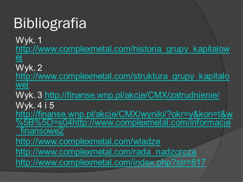 Bibliografia Wyk.