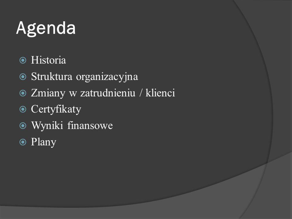 Agenda  Historia  Struktura organizacyjna  Zmiany w zatrudnieniu / klienci  Certyfikaty  Wyniki finansowe  Plany