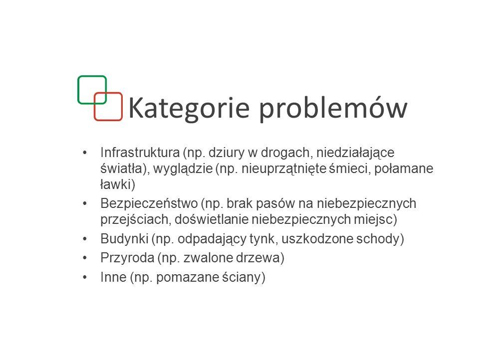 Kategorie problemów Infrastruktura (np. dziury w drogach, niedziałające światła), wyglądzie (np.