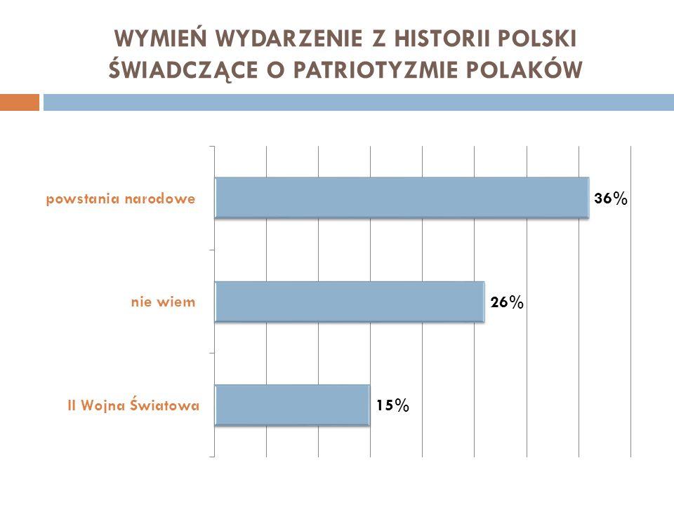 WYMIEŃ WYDARZENIE Z HISTORII POLSKI ŚWIADCZĄCE O PATRIOTYZMIE POLAKÓW