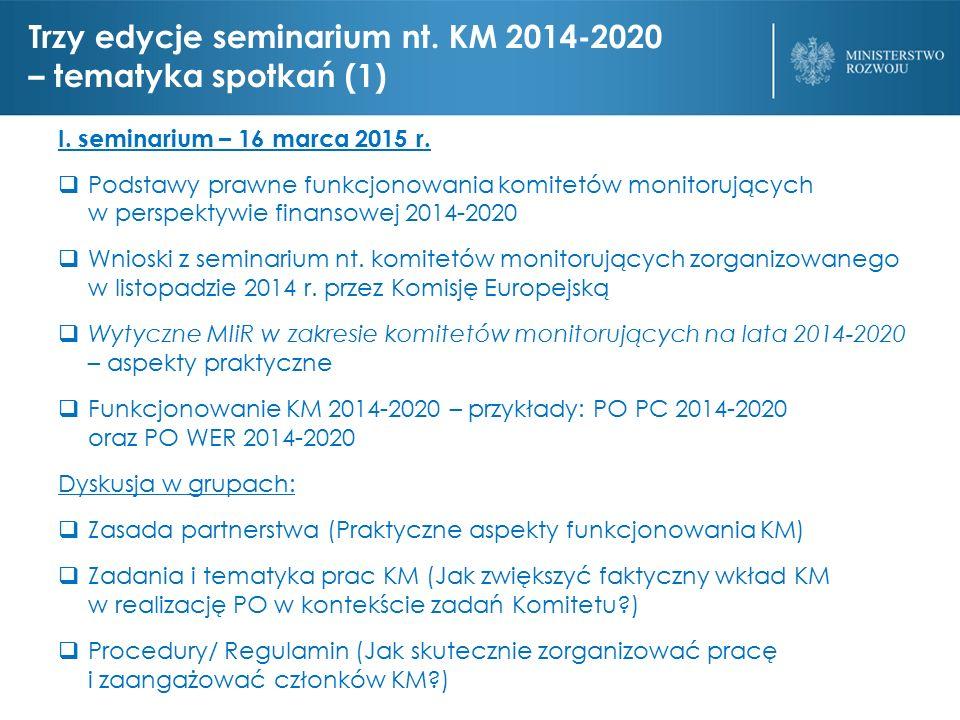 Trzy edycje seminarium nt. KM 2014-2020 – tematyka spotkań (1) I.