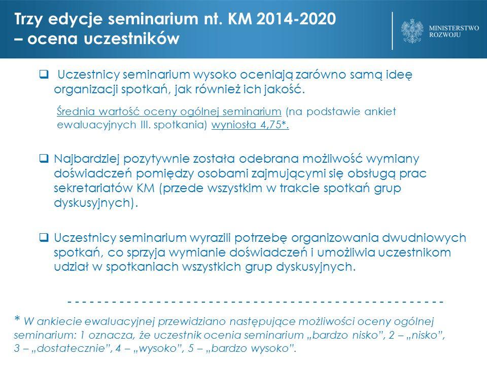 IV. seminarium nt. KM 2014-2020 – propozycja agendy