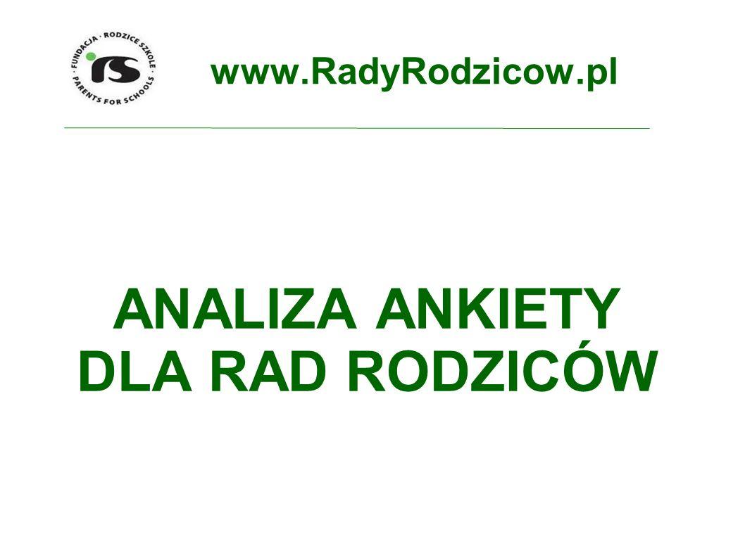 www.RadyRodzicow.pl ANALIZA ANKIETY DLA RAD RODZICÓW