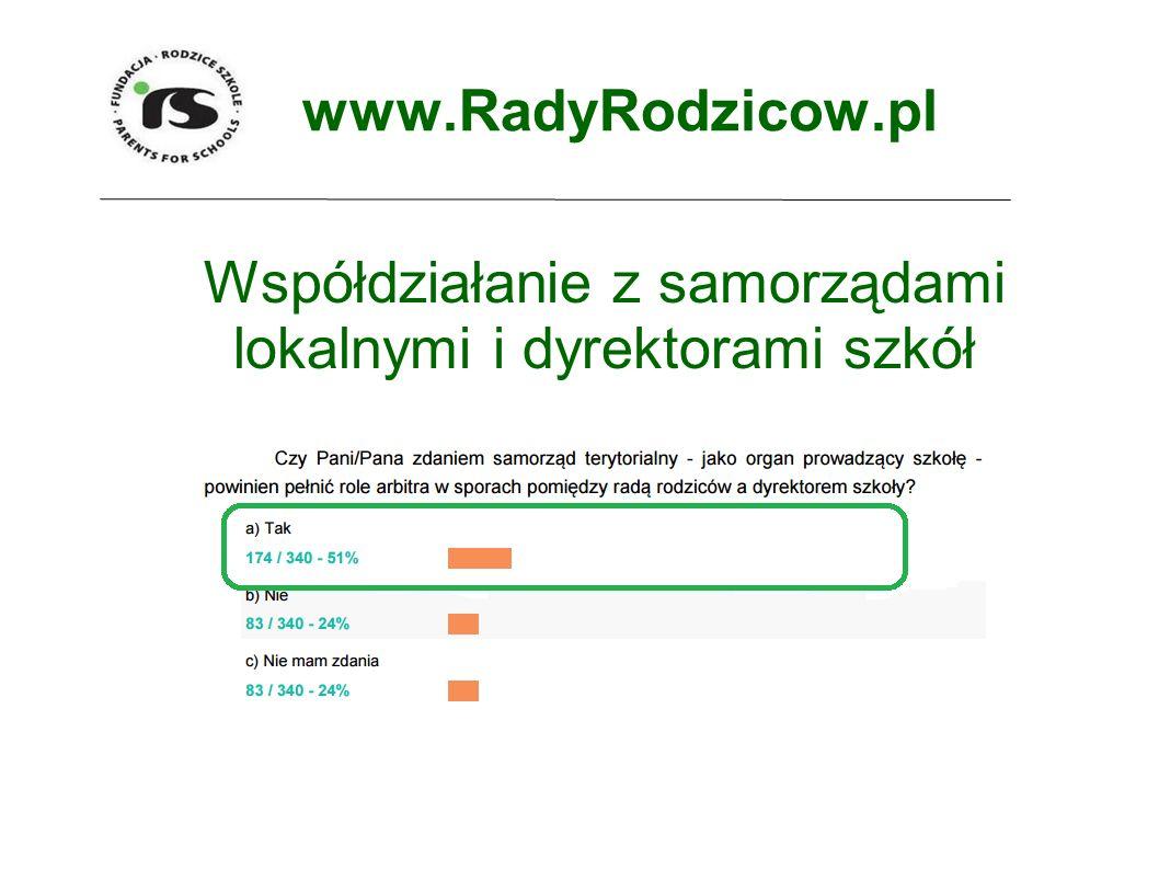 www.RadyRodzicow.pl Współdziałanie z samorządami lokalnymi i dyrektorami szkół
