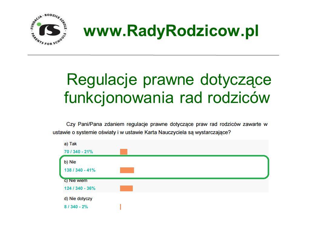 """www.RadyRodzicow.pl Analiza na podstawie ankiet: Krzysztof Zuba Pełnomocnik Zarządu Fundacji """"Rodzice Szkole Tel."""