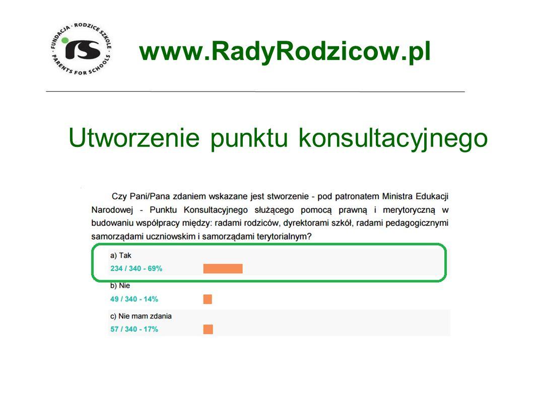 www.RadyRodzicow.pl Utworzenie punktu konsultacyjnego