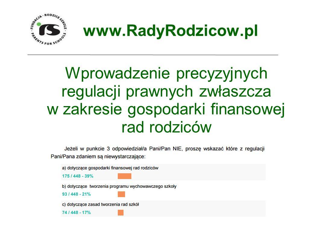 www.RadyRodzicow.pl Wprowadzenie precyzyjnych regulacji prawnych zwłaszcza w zakresie gospodarki finansowej rad rodziców
