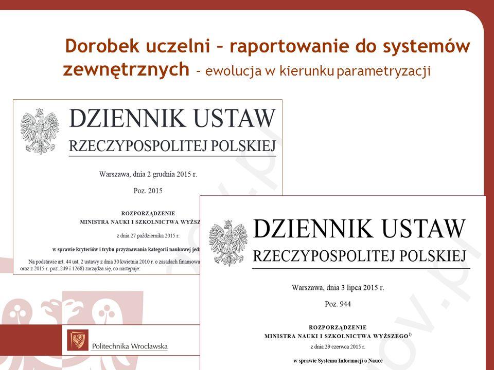 Dorobek uczelni – raportowanie do systemów zewnętrznych – ewolucja w kierunku parametryzacji