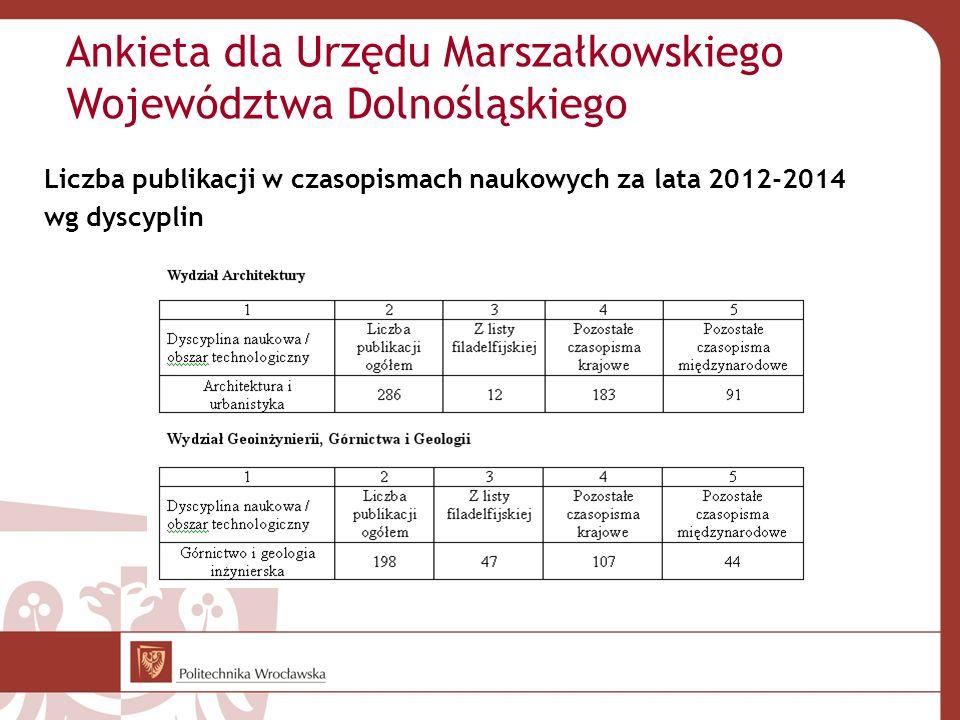 Ankieta dla Urzędu Marszałkowskiego Województwa Dolnośląskiego Liczba publikacji w czasopismach naukowych za lata 2012-2014 wg dyscyplin