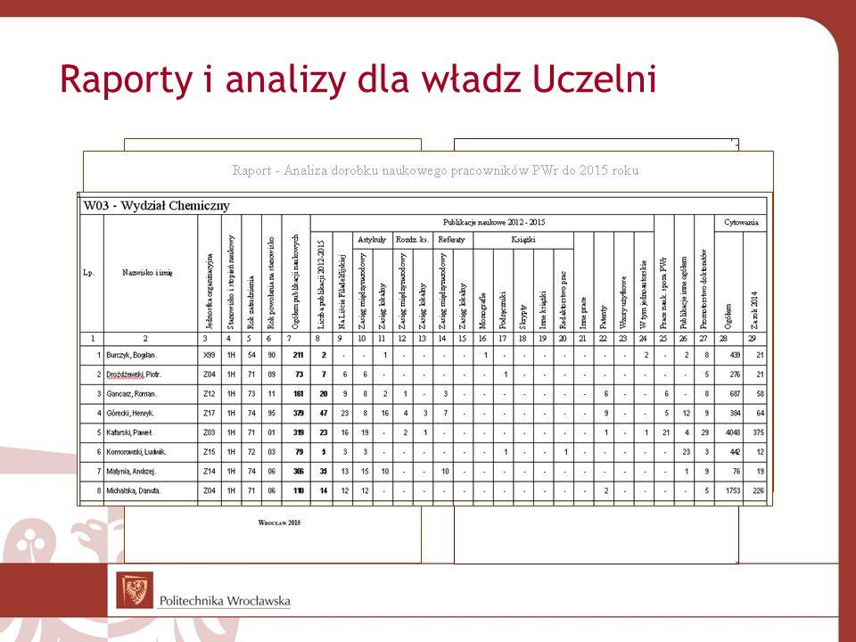 Raporty i analizy dla władz Uczelni