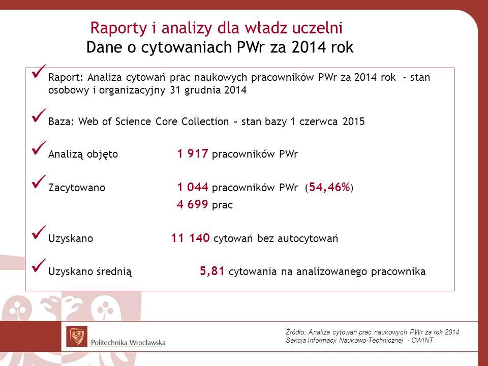 Raporty i analizy dla władz uczelni Dane o cytowaniach PWr za 2014 rok Raport: Analiza cytowań prac naukowych pracowników PWr za 2014 rok - stan osobo