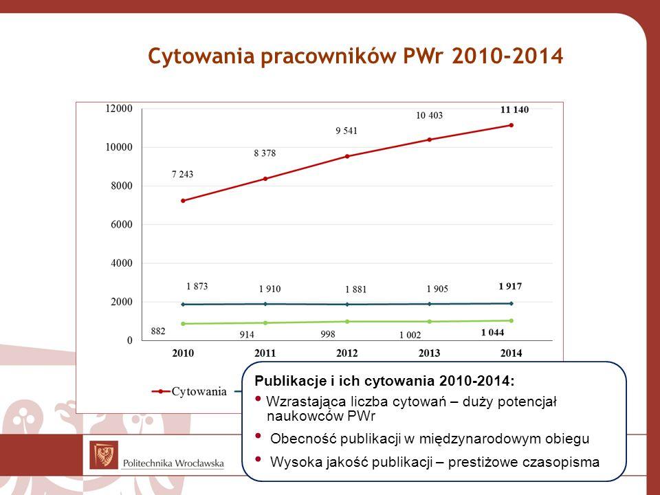 Cytowania pracowników PWr 2010-2014 Źródło: Analiza cytowań prac naukowych PWr za rok 2014 Sekcja Informacji Naukowo-Technicznej - CWINT Publikacje i